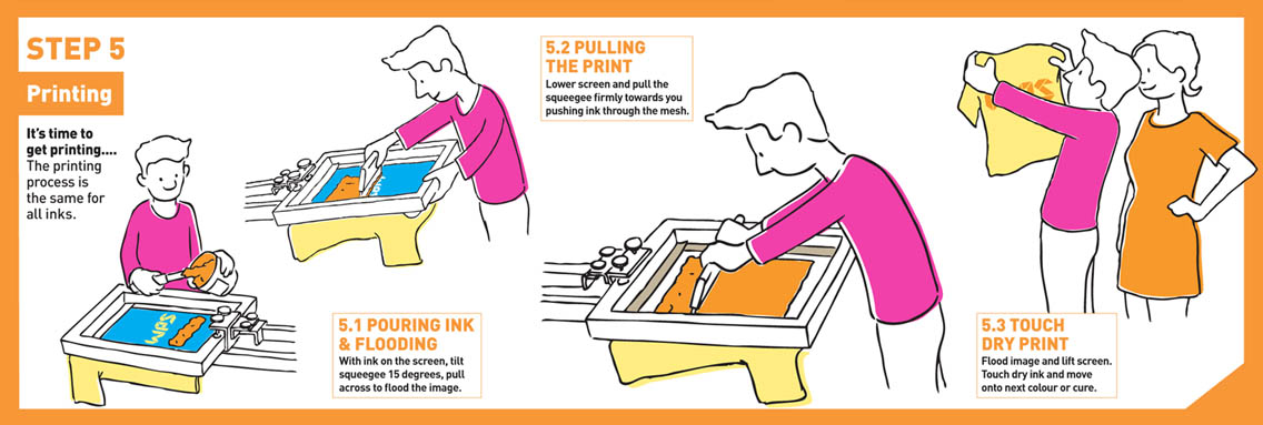 screen printing instruction guide Why let t-shirts have all the fun screen-printing is easy, cheap, and fun-so  break out those tea towels, totes, and tablecloths our step-by-step guide will  make.